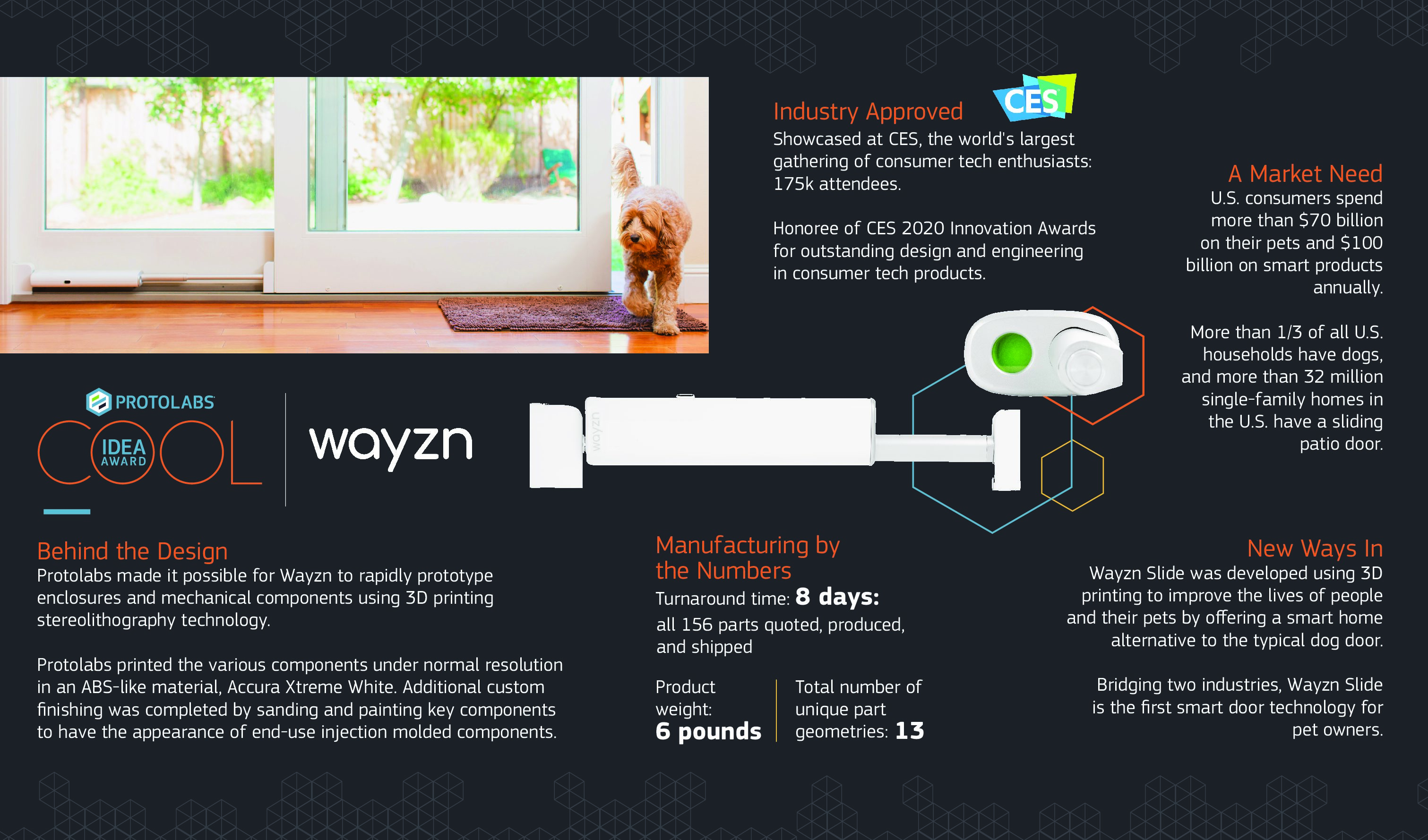 Wayzn named 2020 Cool Idea Award winner by Protolabs